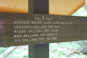 Horseshoe Falls Facts